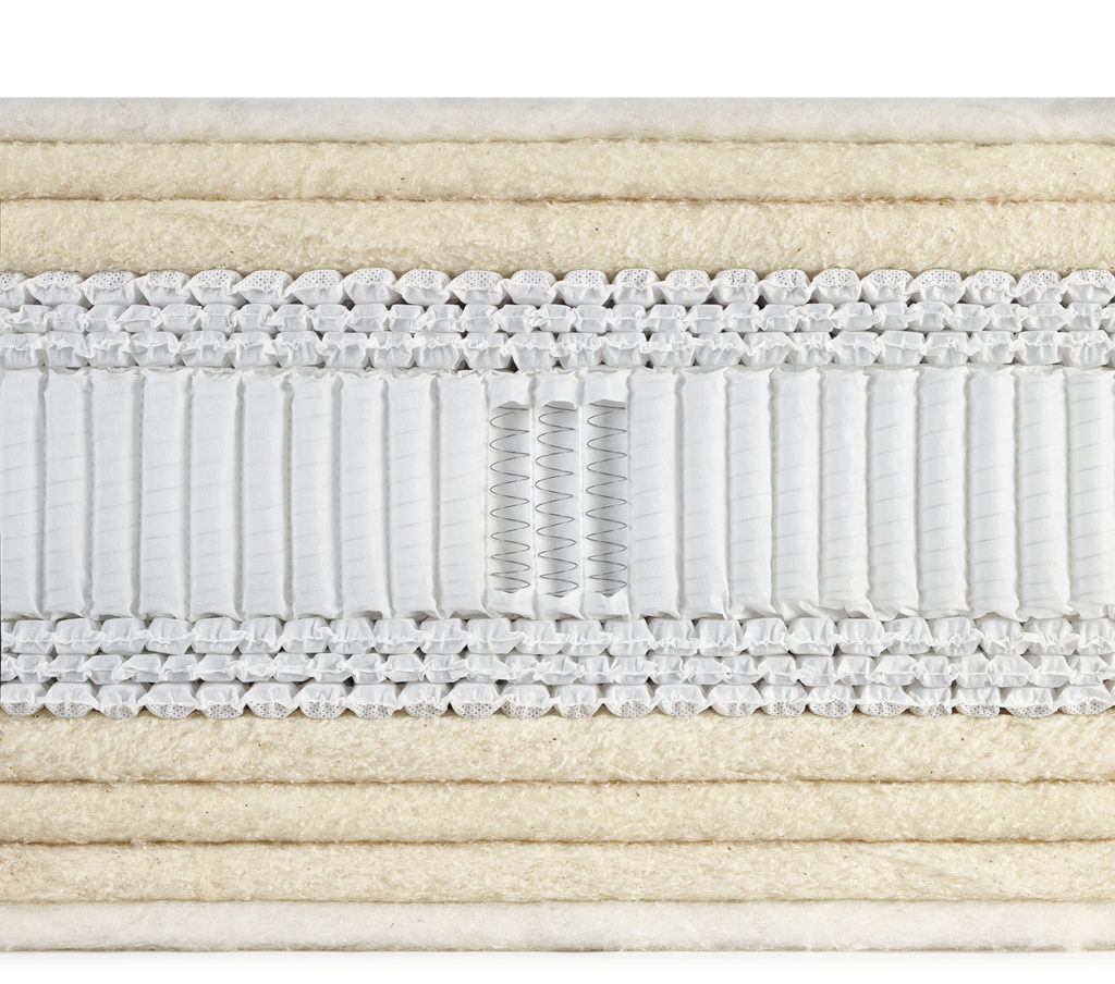 Cross Section of the Campden mattress from Adam Henson Mattress Range