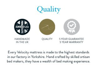 velocity mattress quality infographic